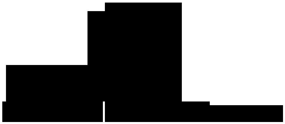 DACOS sistemi
